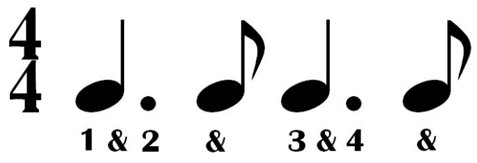 What is Musicality? Part 2 – Rhythm